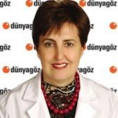 Группа офтальмологических клиник DUNYAGOZ, Доктор - Zerrin Kapicioglu
